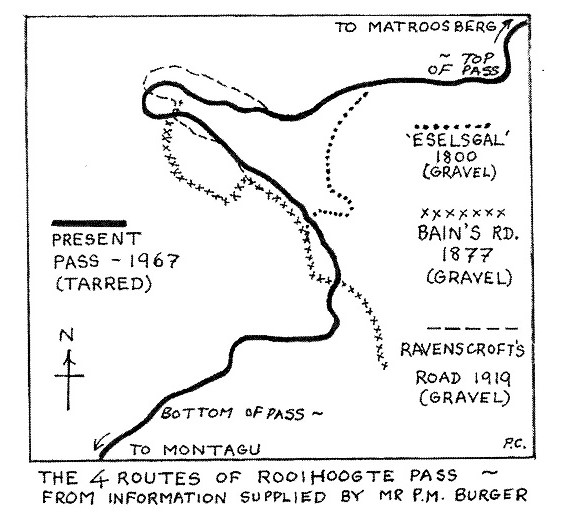P.M.Burger's map of the pass and the old passes